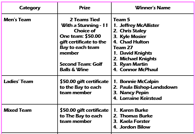 Prizes 1.png