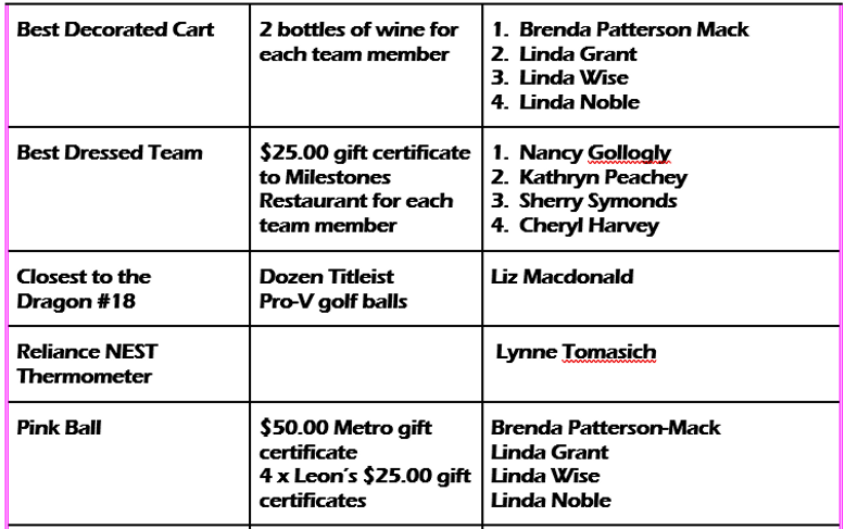 Prizes 3.png