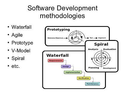 agile-software-development-methodologies