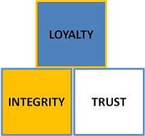 Synaptik Group, Ethical, Ethics, Corporate Culture, Consulting, Business Consulting, Vision