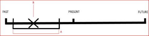 past cont timeline 1.jpg