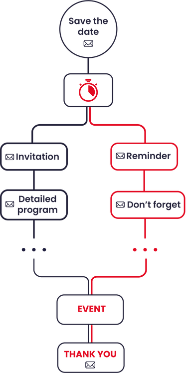 Schema workflow.png