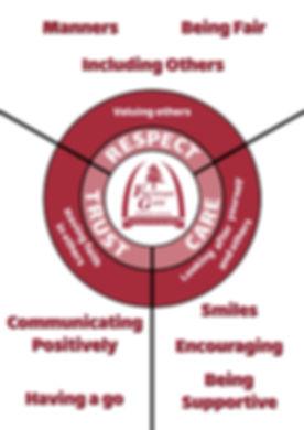 School Values.jpg