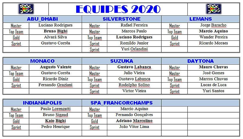 Equipes 2020.jpg