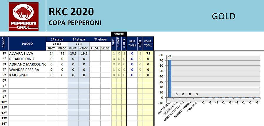 Pepperoni 3.jpg
