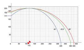 Meteor I 600 Cutting Diagrams