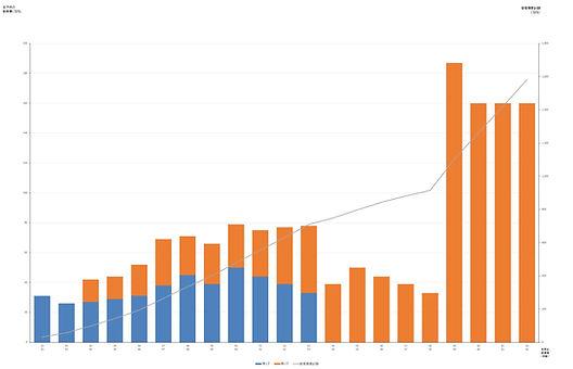 教育資金グラフ_edited.jpg