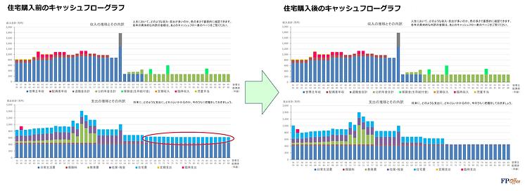 住宅購入グラフ.png