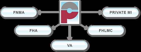 single_platform.png