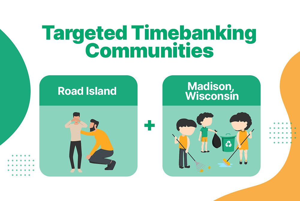 Targeted Timebanking Communities