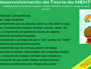 Desenvolvimento da Cognição Social no TEA (parte 2) Teoria da Mente