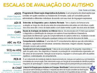 Escalas de Avaliação do Autismo