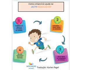 Exercícios divertidos para  Regulação Emocional !!!
