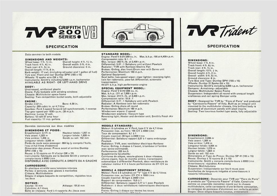TVR The Range 5.jpg
