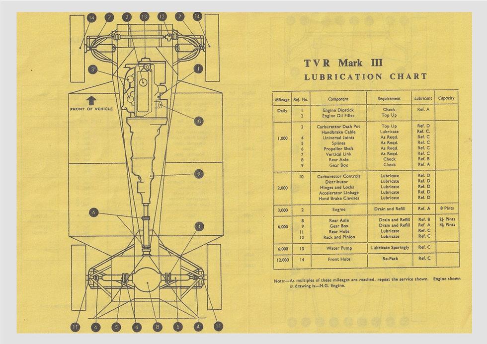 Grantura Lubrication Chart 1.jpg