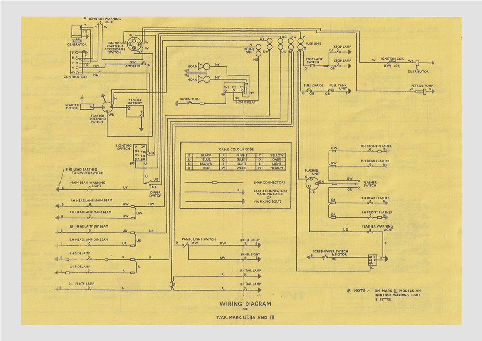 Grantura Wiring Chart 2.jpg