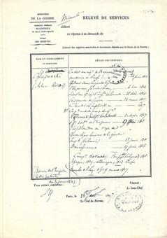 Odpis przebiegu Chłapowskiego wystawiony w 1877 roku przez francuskie Ministerstwo Wojny