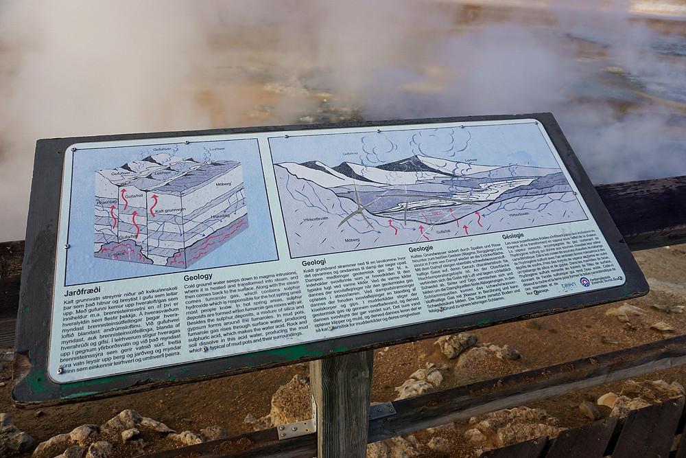 Explanation on how these boiling mud pots is being formed.