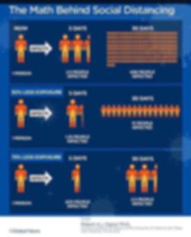 Rite Social Distancing Graphic.jpg