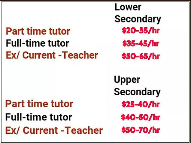Private Tutor Rates.jpg