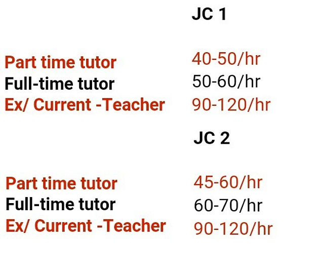 JC home tuition rates