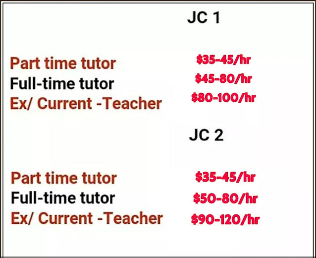 Home Tutor Rate.jpg