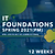 IT FOUNDATIONS PM (Spring 2021)