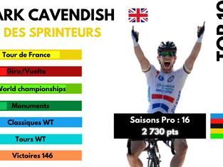 Top 10 du 21e siècle : Mark Cavendish, serial sprinteur