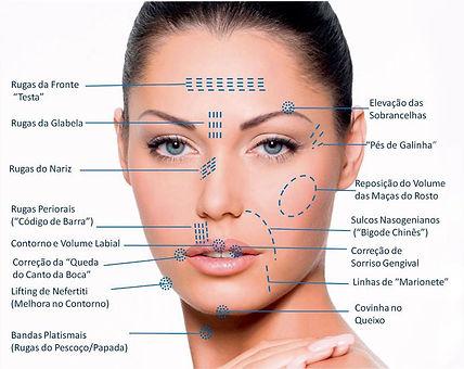 Botox e Sete Lagoas, Preenchimento em Sete Lagoas, Harmonização facial em Sete Lagoas