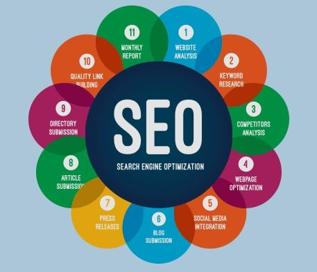 Professional%2520SEO%2520Services%2520Co