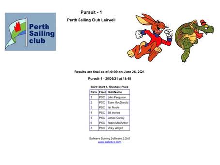 Pursuit Race Results