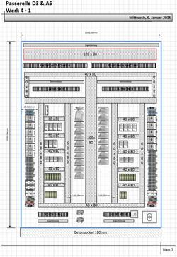 Dispo mit Siemens PX