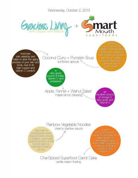 Grace Van Berkum-Gracious Living-Smart Mouth Superfoods-raw-vegan-plantbased