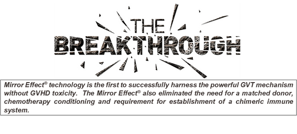 breakthru.png
