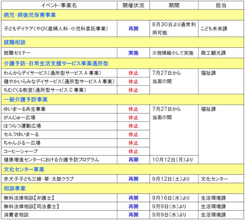 イベント・事業(20201015更新)-thumb-800x719-14171.
