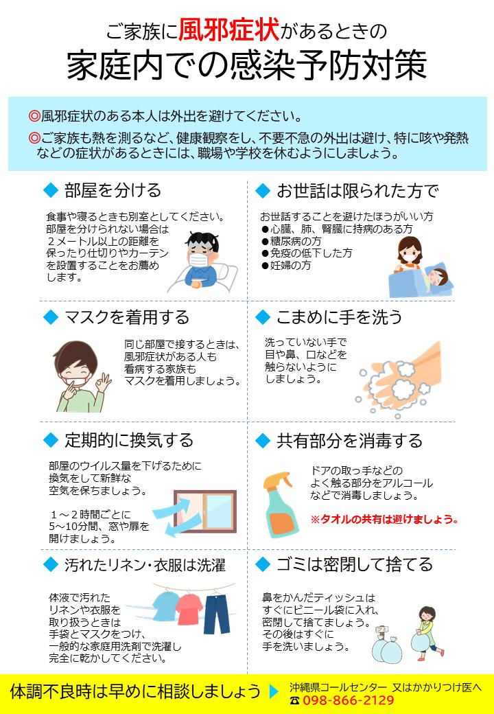 家庭内の感染予防対策.PNG