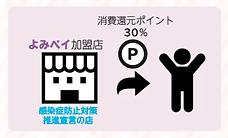 消費還元ポイントイメージ.png