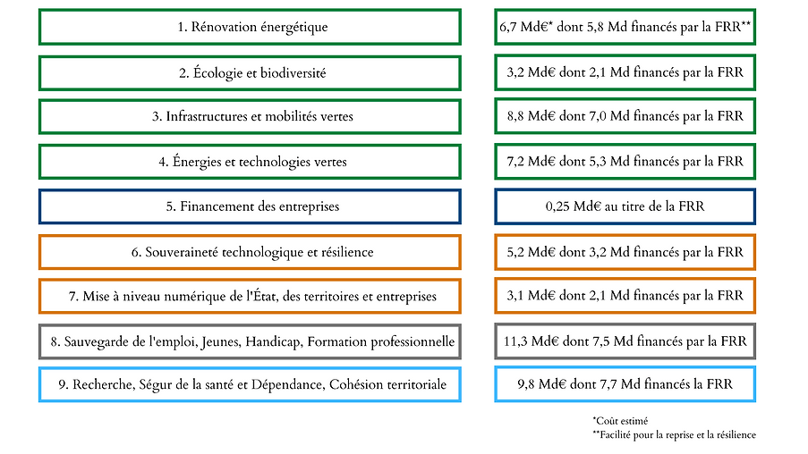 Tableau 1 FR.png