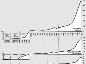 Economic Theory: A Contribution
