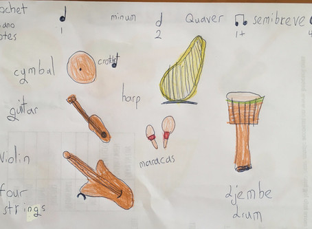 World of Wonderful Instruments
