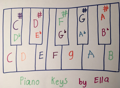 Instrument: The Piano by Ella