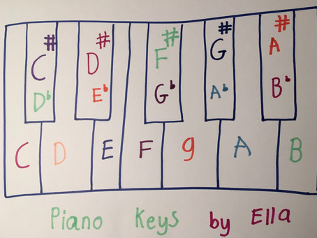 Instrument: The Piano by Ella