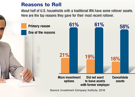 Changing Jobs? Careful with Your 401(k)