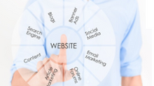 The importance of small business having a quality website