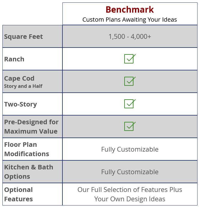 benchmark-floorplans-chart.jpg