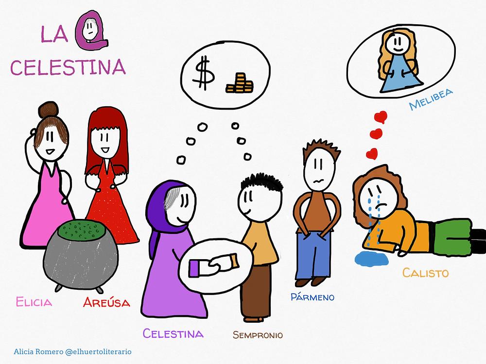Celestina 3