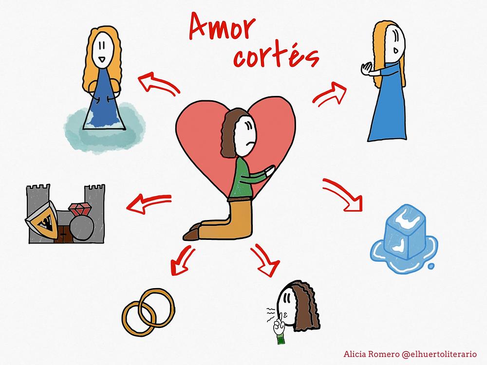 Amor cortés.png