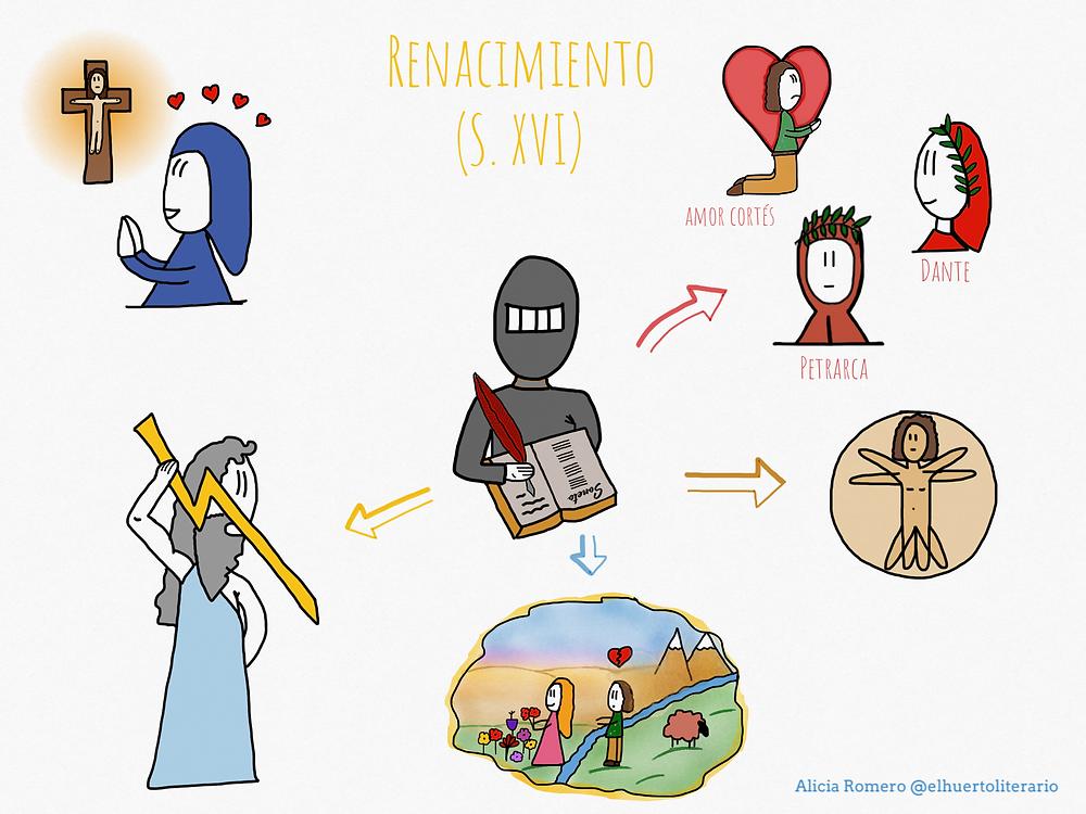 Renacimiento.png