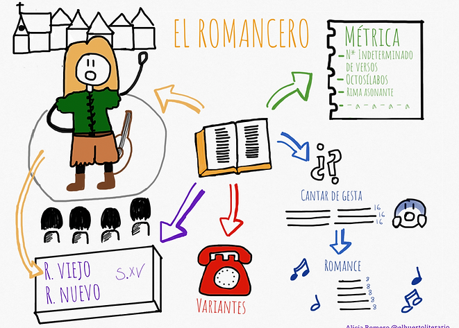 Romancero.png