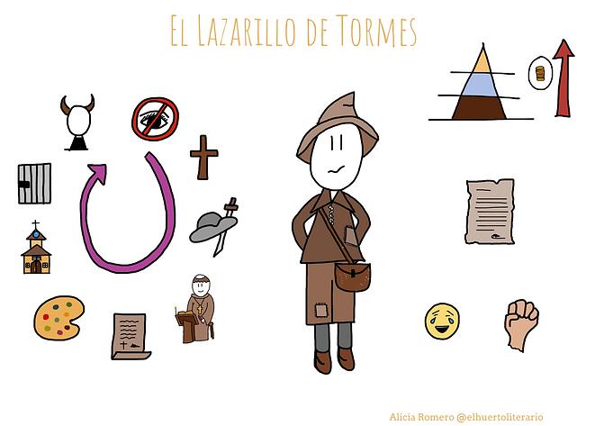 Lazarillo.png
